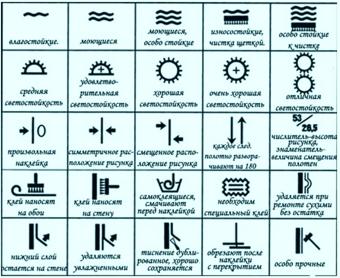 Маркировки, которые расскажут многое про отделочный материал - otdelat.ru