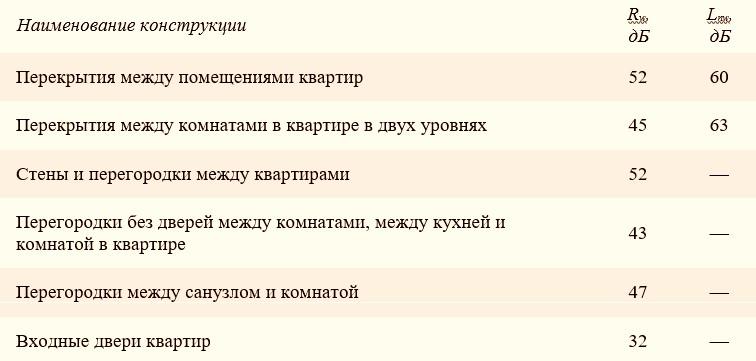 Дополнительные материалы, полезные каждому мастеру - otdelat.ru