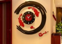 Какие настенные часы выбрать для гостиной